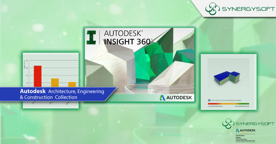 Autodesk Insight 360